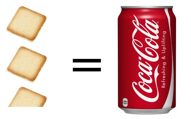 白い恋人とコカコーラのカロリー比較